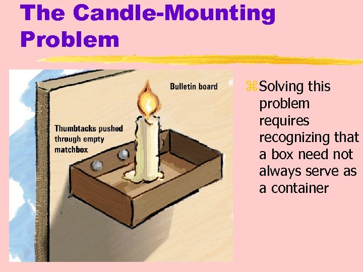 The Candle-Mounting Problem z Solving this problem requires recognizing that a box need not
