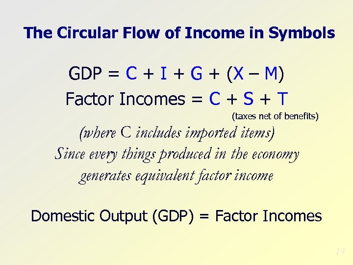 The Circular Flow of Income in Symbols GDP = C + I + G