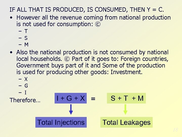 IF ALL THAT IS PRODUCED, IS CONSUMED, THEN Y = C. • However all