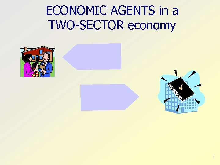 ECONOMIC AGENTS in a TWO-SECTOR economy Households FIRMS 1