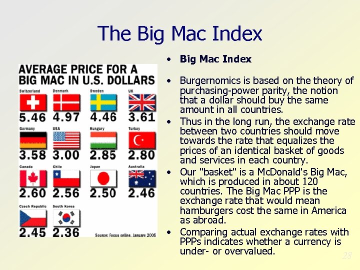 The Big Mac Index • Burgernomics is based on theory of purchasing-power parity, the