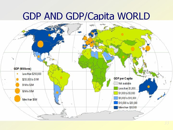 GDP AND GDP/Capita WORLD 33