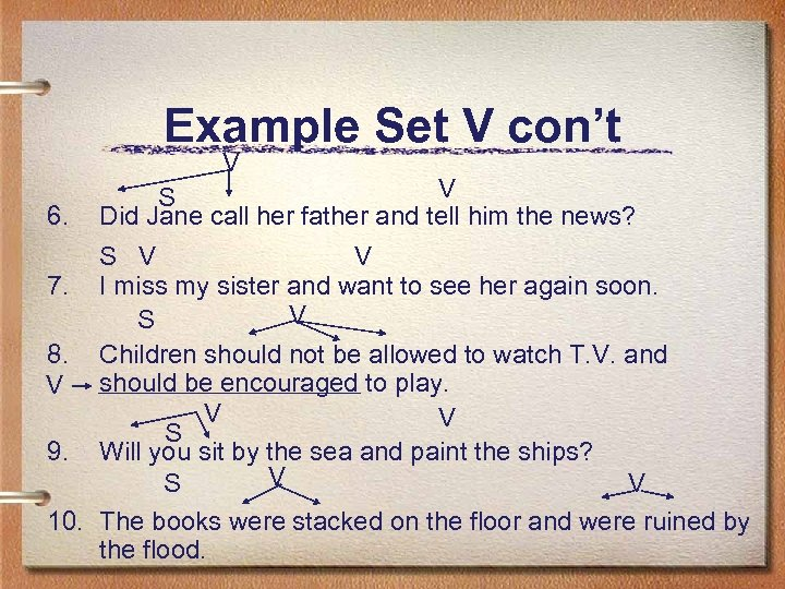 Example Set V con't V 6. V S Did Jane call her father and