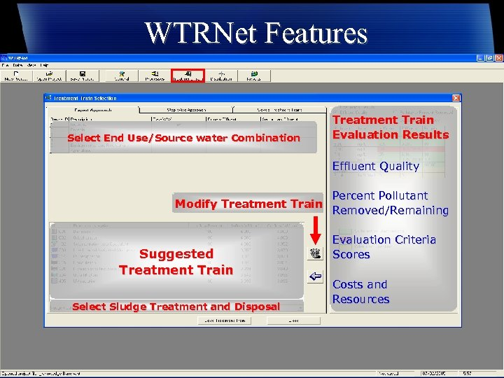 WTRNet Features Select End Use/Source water Combination Treatment Train Evaluation Results Effluent Quality Modify