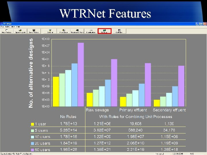 WTRNet Features