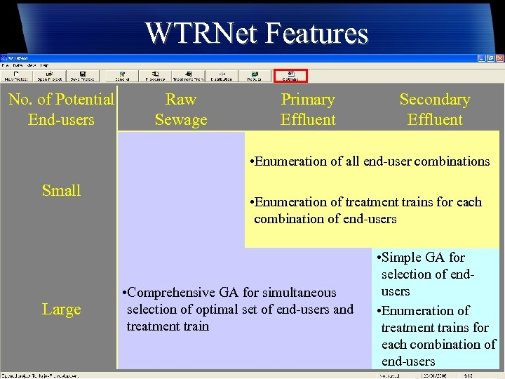 WTRNet Features No. of Potential End-users Raw Sewage Primary Effluent Secondary Effluent • Enumeration