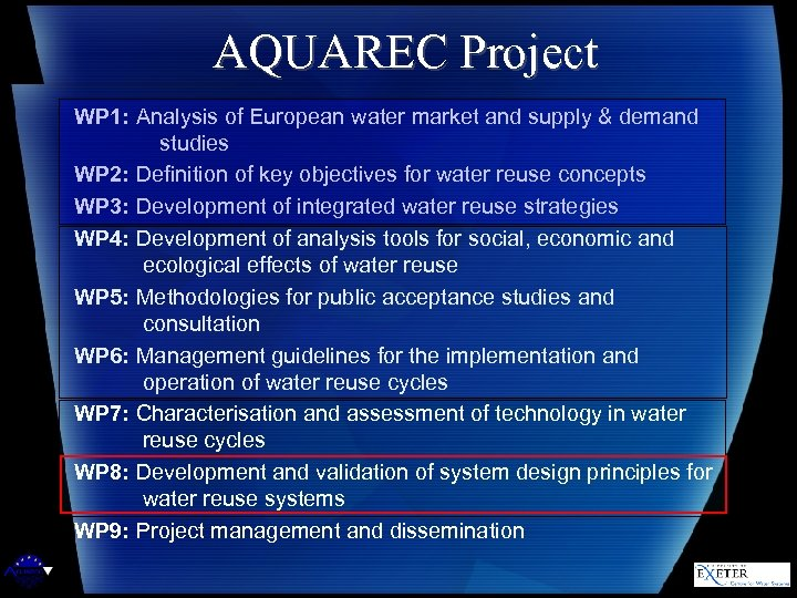 AQUAREC Project WP 1: Analysis of European water market and supply & demand studies