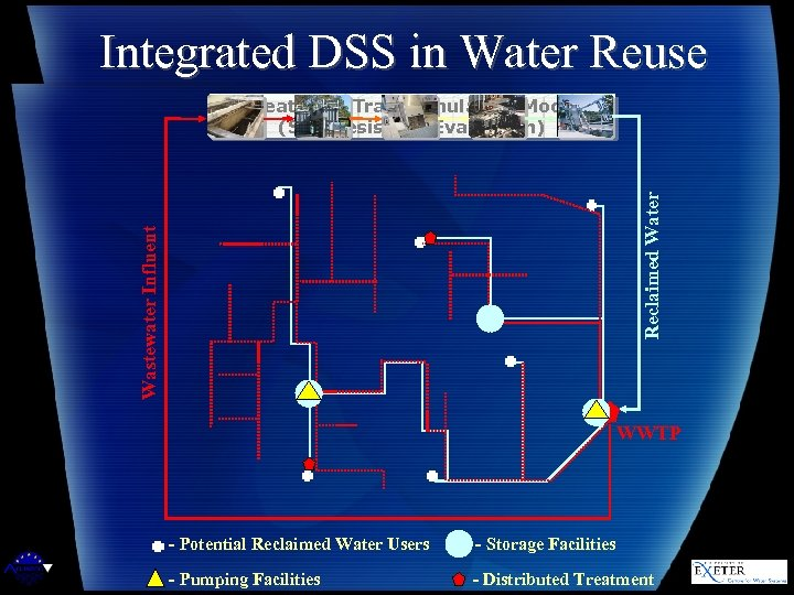 Integrated DSS in Water Reuse Wastewater Influent Reclaimed Water Treatment Train Simulation Model (Synthesis