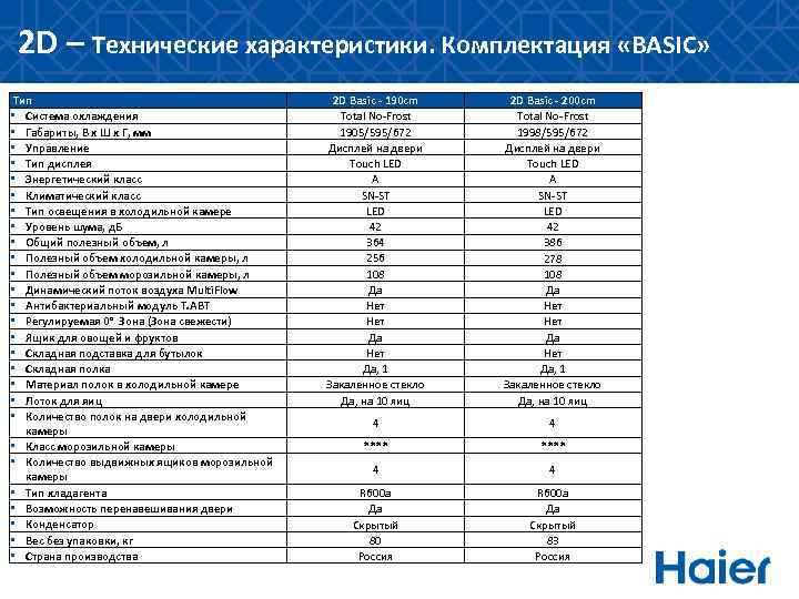 2 D – Технические характеристики. Комплектация «BASIC» Тип • Система охлаждения • Габариты, В