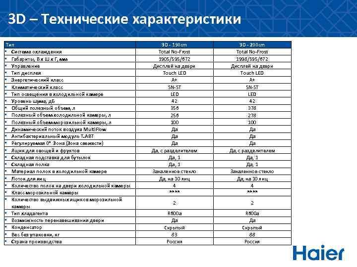 3 D – Технические характеристики Тип • Система охлаждения • Габариты, В х Ш