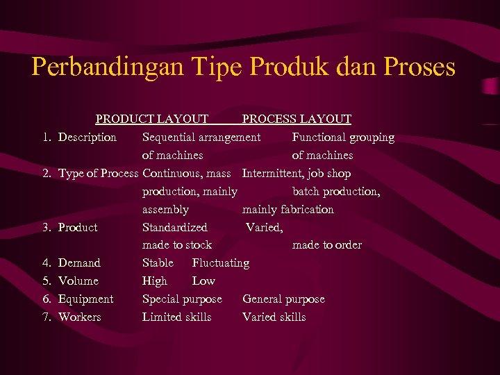 Perbandingan Tipe Produk dan Proses 1. 2. 3. 4. 5. 6. 7. PRODUCT LAYOUT