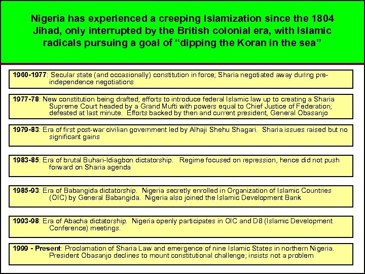 Nigeria has experienced a creeping Islamization since the 1804 Jihad, only interrupted by the