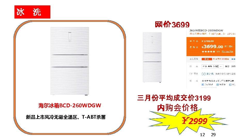冰 洗 网价 3699 三月份平均成交价 3199 海尔冰箱BCD-260 WDGW 新品上市风冷无霜全温区、T-ABT杀菌 内购会价格 ¥ 2999 12 29