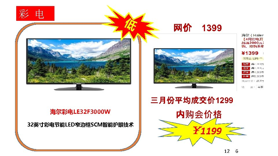 彩 电 低 网价 1399 三月份平均成交价 1299 海尔彩电LE 32 F 3000 W 32英寸彩电节能LED窄边框SCM智能护眼技术 内购会价格