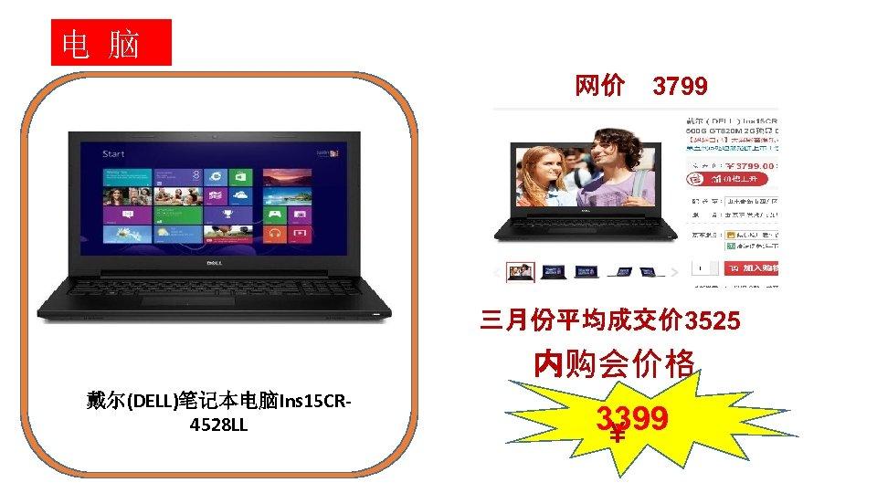 电 脑 网价 3799 三月份平均成交价 3525 内购会价格 戴尔(DELL)笔记本电脑Ins 15 CR 4528 LL 3399 ¥
