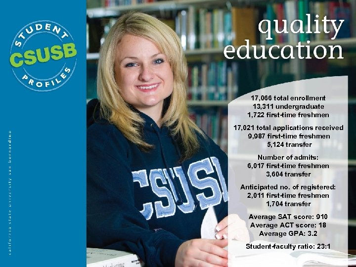 17, 066 total enrollment 13, 311 undergraduate 1, 722 first-time freshmen 17, 021 total