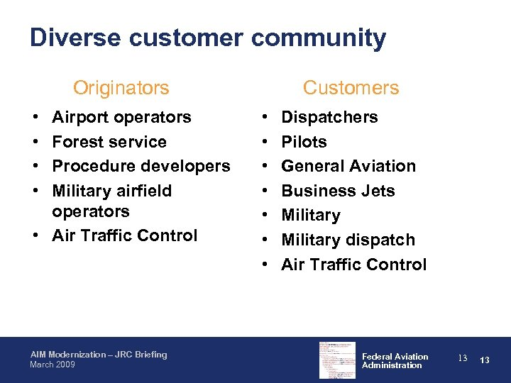 Diverse customer community Originators • • Airport operators Forest service Procedure developers Military airfield