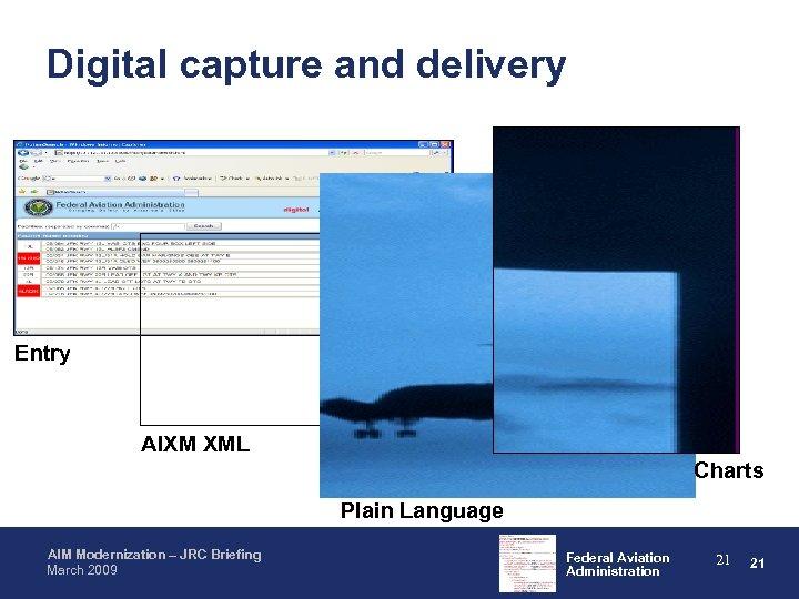 Digital capture and delivery Entry AIXM XML Charts Plain Language AIM Modernization – JRC