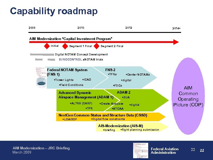 "Capability roadmap 2008 2010 2012 2014+ AIM Modernization ""Capital Investment Program"" Initial Segment 1"