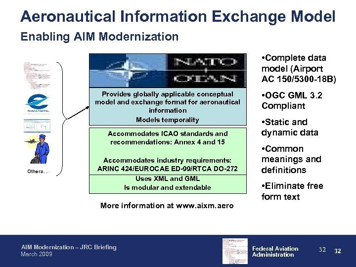 Aeronautical Information Exchange Model Enabling AIM Modernization • Complete data model (Airport AC 150/5300
