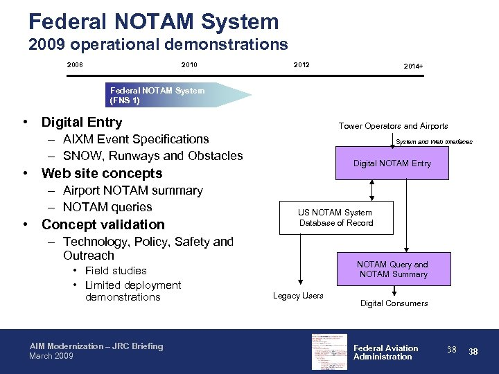 Federal NOTAM System 2009 operational demonstrations 2008 2010 2012 2014+ Federal NOTAM System (FNS