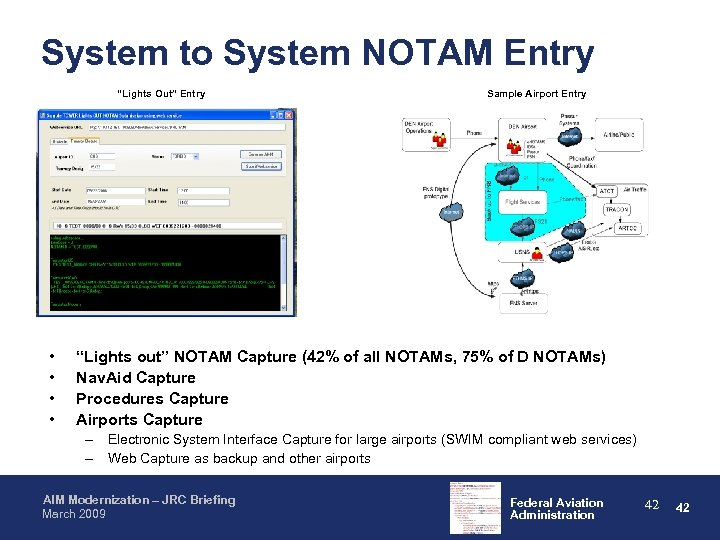 """System to System NOTAM Entry """"Lights Out"""" Entry • • Sample Airport Entry """"Lights"""
