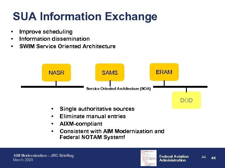 SUA Information Exchange • • • Improve scheduling Information dissemination SWIM Service Oriented Architecture