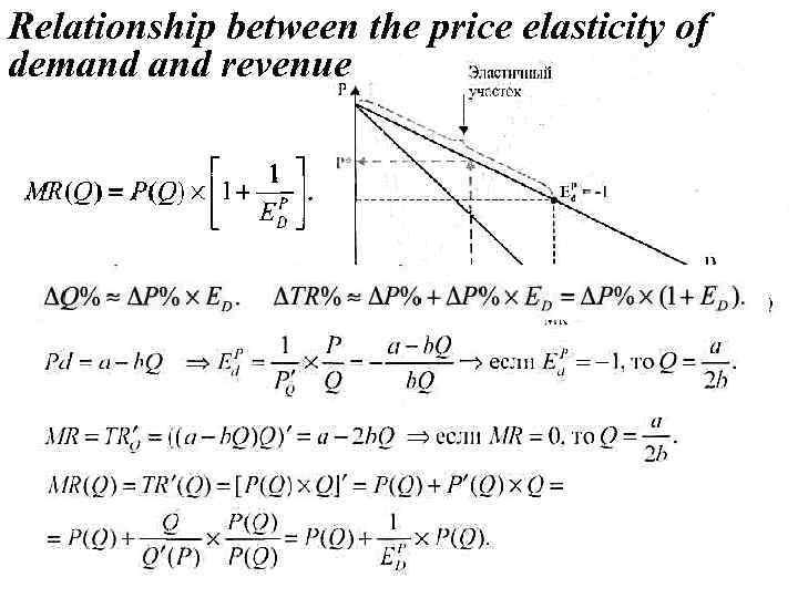 Relationship between the price elasticity of demand revenue
