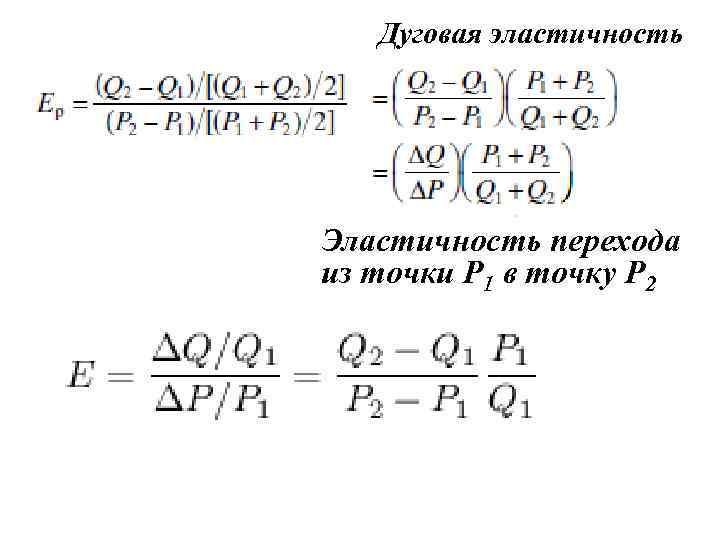 Дуговая эластичность Эластичность перехода из точки P 1 в точку P 2