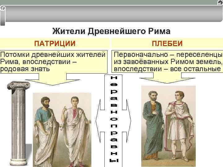 Жители Древнейшего Рима ПАТРИЦИИ Потомки древнейших жителей Рима, впоследствии – родовая знать ПЛЕБЕИ Первоначально