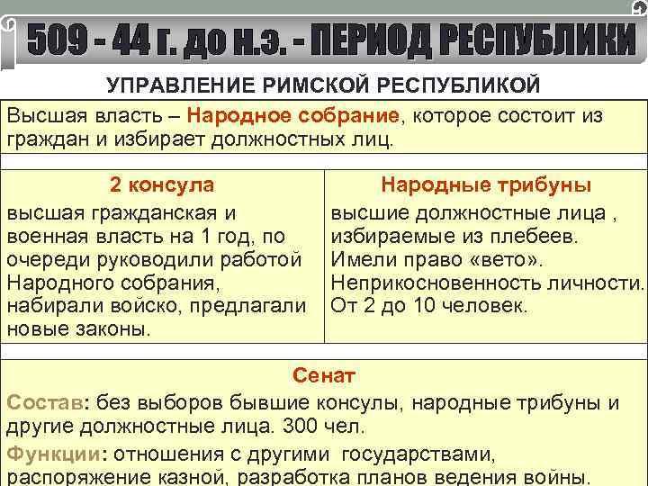 УПРАВЛЕНИЕ РИМСКОЙ РЕСПУБЛИКОЙ Высшая власть – Народное собрание, которое состоит из граждан и избирает