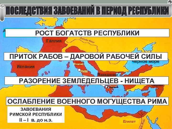 Атлантический РОСТ БОГАТСТВ океан Галлия РЕСПУБЛИКИ ПРИТОК РАБОВ – ДАРОВОЙ РАБОЧЕЙ СИЛЫ Испания Чёрное