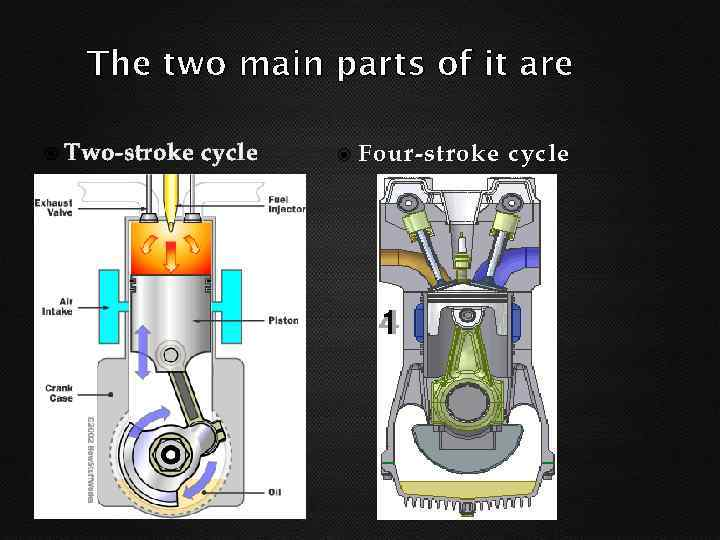 The two main parts of it are Two-stroke cycle Four-stroke cycle