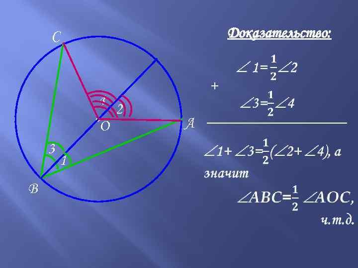 Доказательство: C 4 ● О 3 B + 2 А 1
