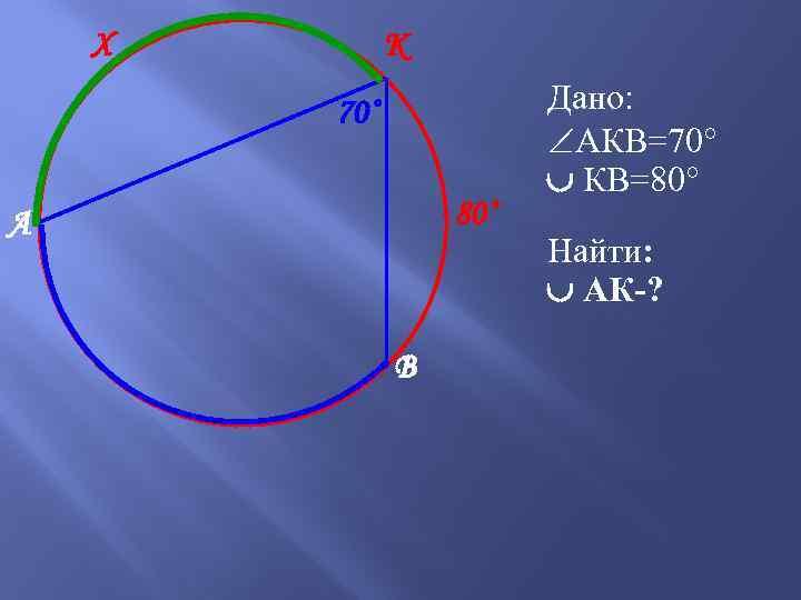 К Х 70˚ 80˚ А В Дано: АКВ=70 КВ=80 Найти: АК-?