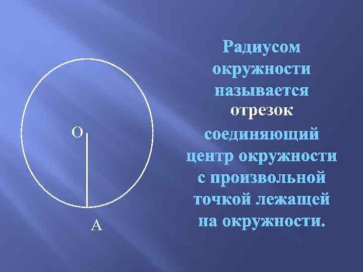 О А Радиусом окружности называется отрезок соединяющий центр окружности с произвольной точкой лежащей на