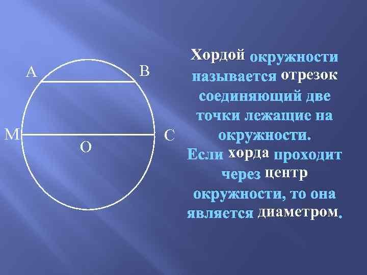 А M О Хордой окружности В называется отрезок соединяющий две точки лежащие на окружности.