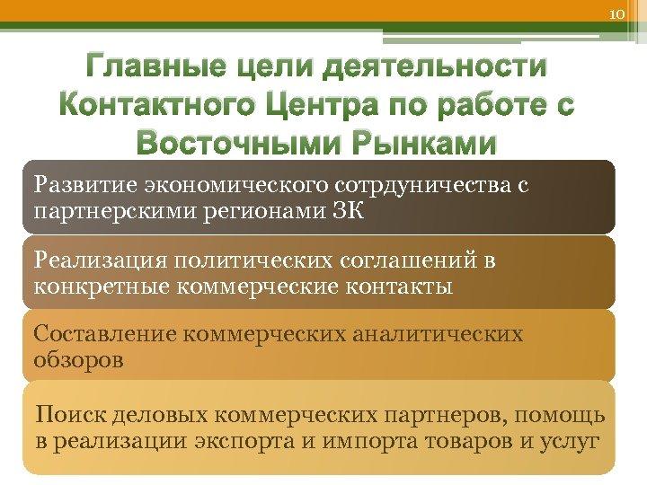 10 Главные цели деятельности Контактного Центра по работе с Восточными Рынками Развитие экономического сотрдуничества