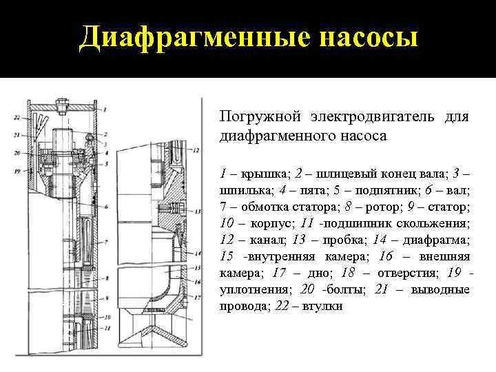 Диафрагменные насосы Погружной электродвигатель для диафрагменного насоса 1 – крышка; 2 – шлицевый конец