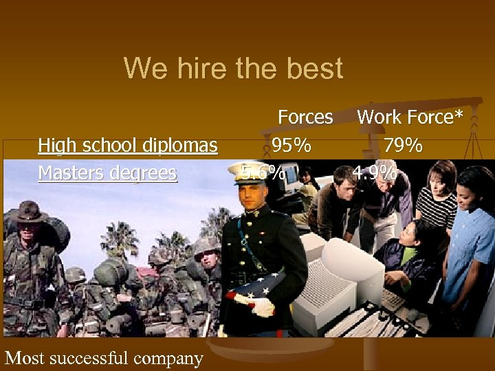 We hire the best High school diplomas Masters degrees Most successful company Forces Work