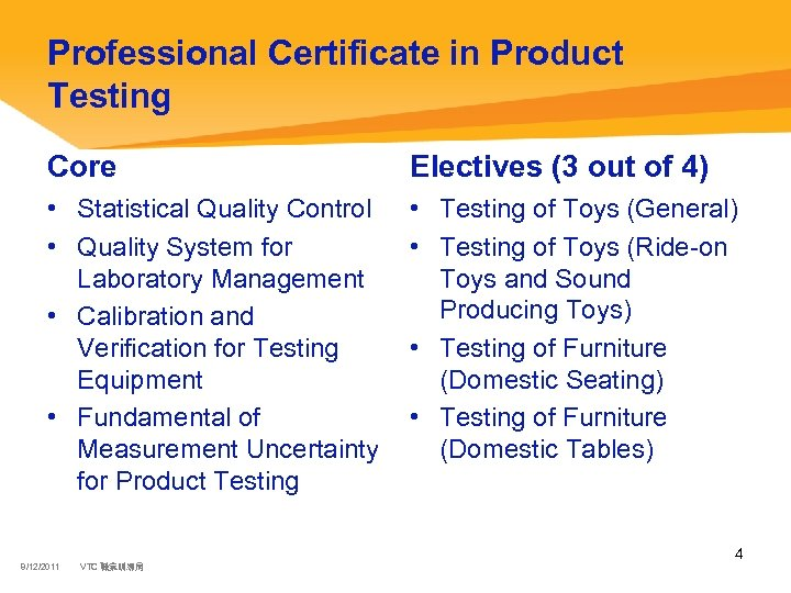 Professional Certificate in Product Testing Core Electives (3 out of 4) • Statistical Quality