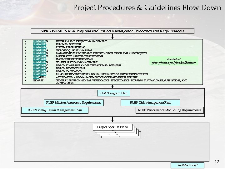 Project Procedures & Guidelines Flow Down NPR 7120. 5 B NASA Program and Project