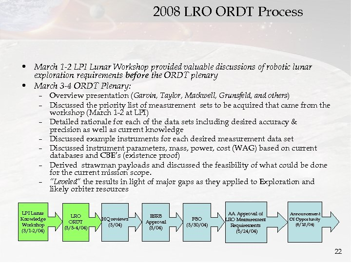 2008 LRO ORDT Process • March 1 -2 LPI Lunar Workshop provided valuable discussions