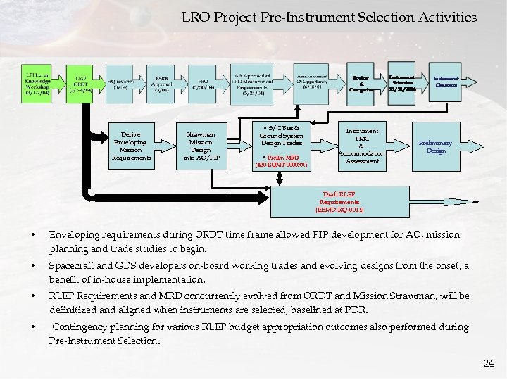 LRO Project Pre-Instrument Selection Activities Derive Enveloping Mission Requirements Strawman Mission Design into AO/PIP