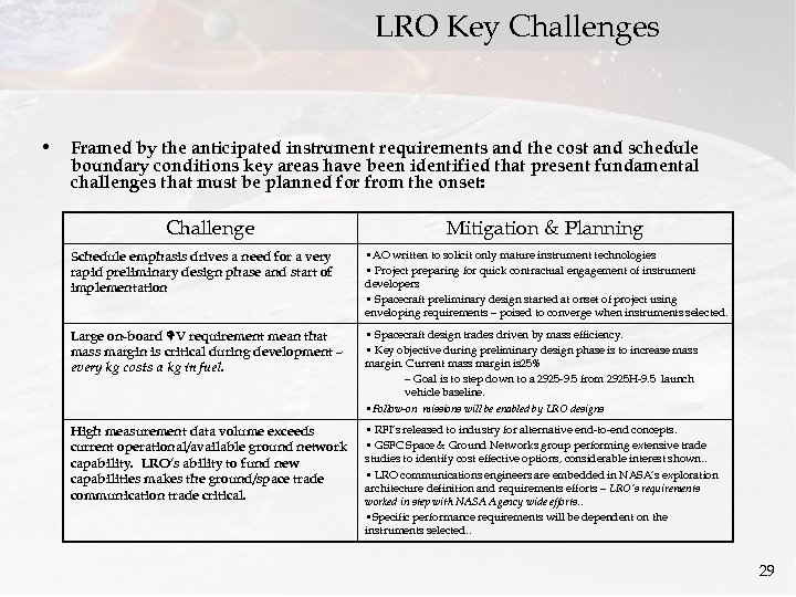 LRO Key Challenges • Framed by the anticipated instrument requirements and the cost and