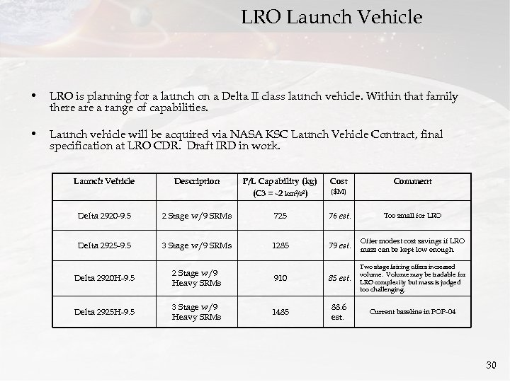 LRO Launch Vehicle • LRO is planning for a launch on a Delta II