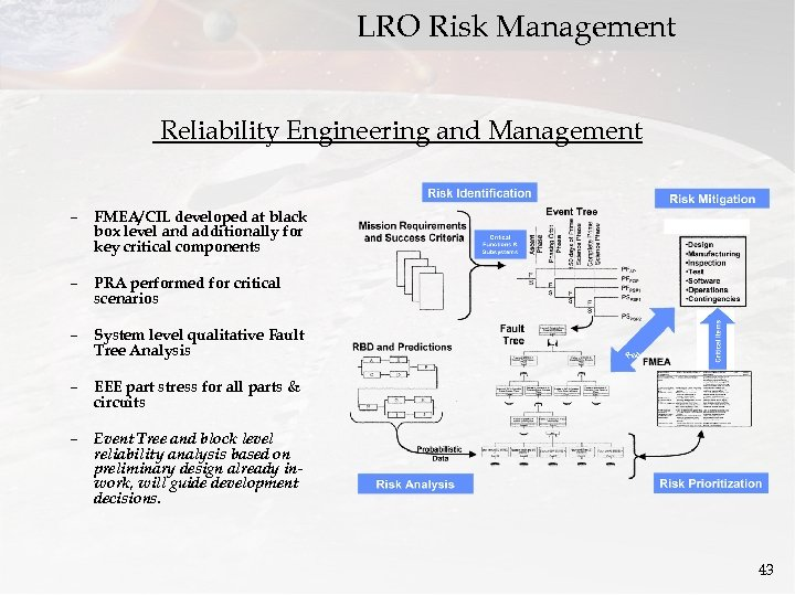 LRO Risk Management Reliability Engineering and Management – FMEA/CIL developed at black box level