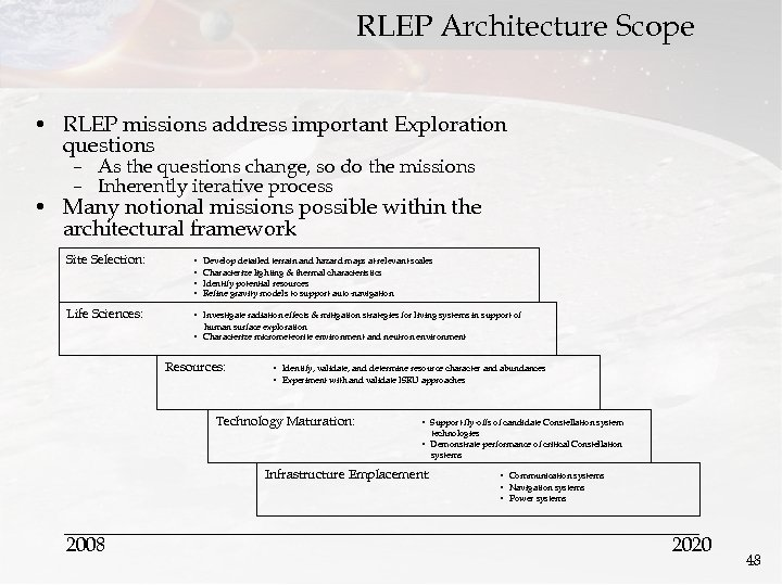 RLEP Architecture Scope • RLEP missions address important Exploration questions – As the questions