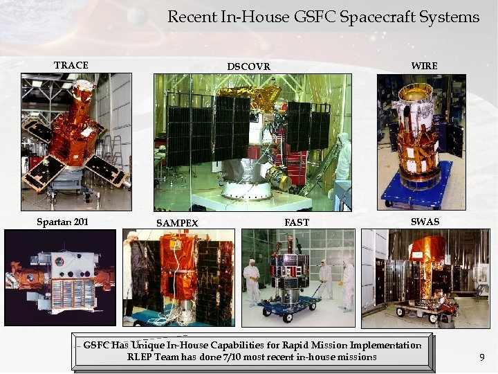 Recent In-House GSFC Spacecraft Systems TRACE Spartan 201 WIRE DSCOVR SAMPEX FAST SWAS GSFC
