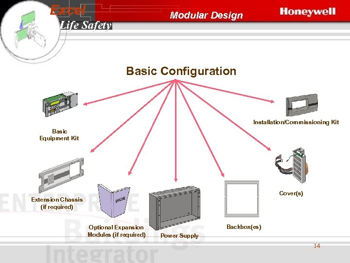 Excel Modular Design Life Safety Basic Configuration Installation/Commissioning Kit Basic Equipment Kit Cover(s) Extension